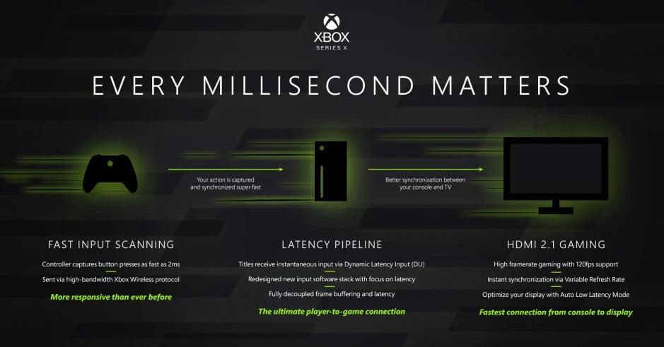 Digital Trends Live : Xbox Series X, casque VR Oculus Quest