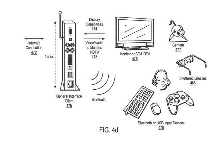 Sony brevet PS5 google stadia jeu streaming