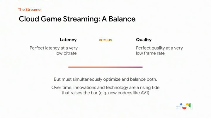Google Stadia latence qualité vidéo recherche i/o 2019